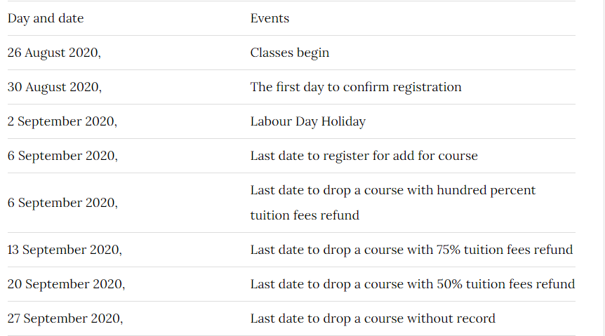 Tulane University Term 2020