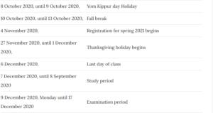Tulane University Term 2021