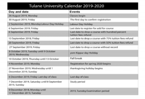 Tulane University Holidays 2020-2021