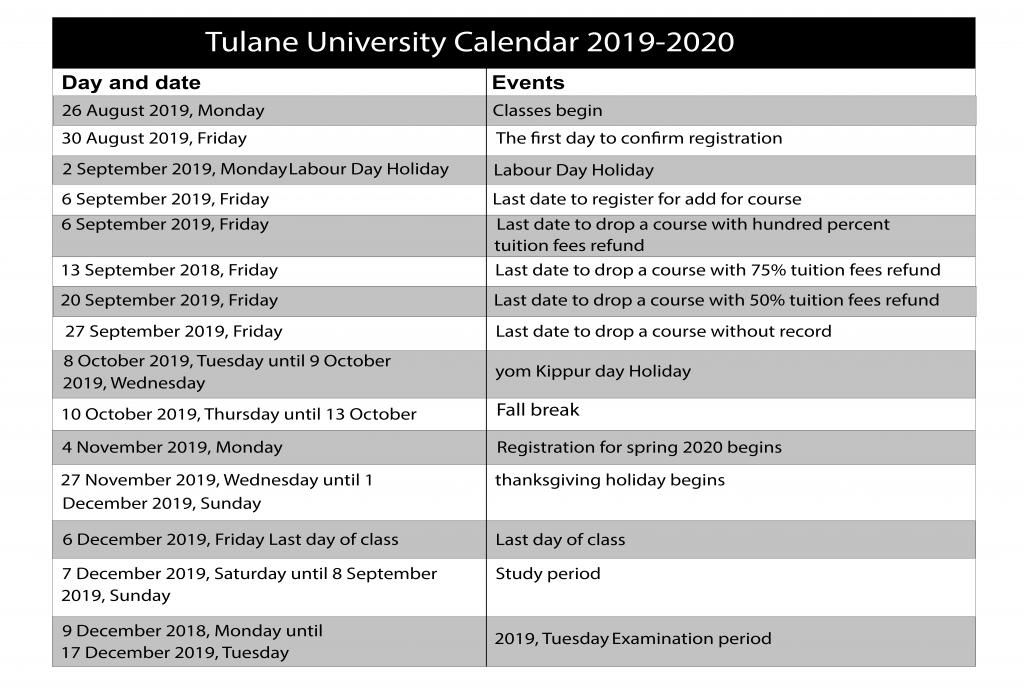 Tulane University Holidays 2020-2021