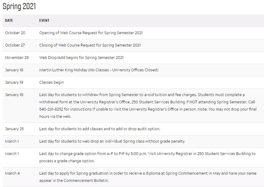 Virginia Tech Calendar Fall 2022.Virginia Tech University Academic Calendar 2021 22 Important Update