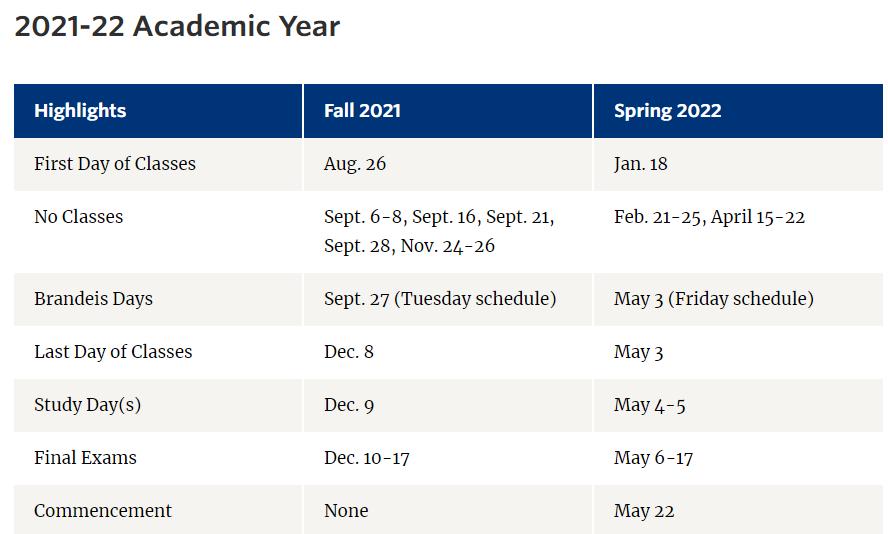 Brandeis Academic Calendar 2021 Brandeis University Academic Calendar 2020 21 | Important Update