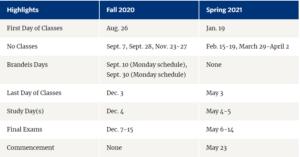 Brandeis University Academic Calendar