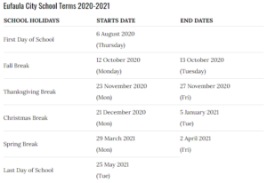 Eufaula City School Terms 2020-2021