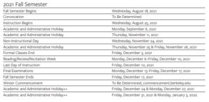 University of California Berkeley Holidays 2020-2021