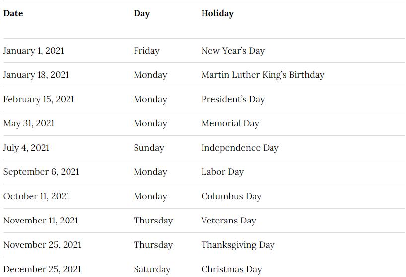 Tufts Academic Calendar 2022 2023.2021 2022 Tufts University Academic Calendar Pdf