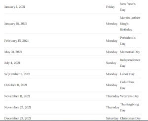 Villanova University Academic Calendar 2021-2022